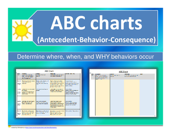 ABC (Antecedent-Behavior-Consequence) chart
