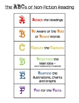 ABCs of Non-Fiction - Comprehension Strategy - Bookmarks and 8x10
