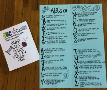ABCs of Volleyball Poster