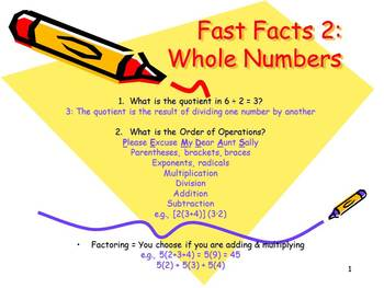ACT Prep Fast Facts