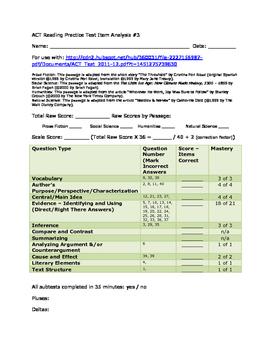 ACT Reading Practice Test Item Analysis #3