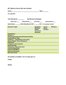 ACT Reading Practice Test Item Analysis Template