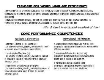 ACTFL Kentucky Standards for World Language Proficiency Co