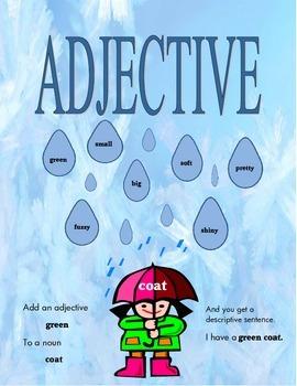 ADJECTIVE: Learn How to Write Descriptive Sentences Using