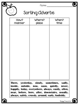 ADVERBS of Time, Manner, Place SORTING ACTIVITY