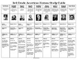 ALL NINE AMERICAN HEROES GEORGIA THIRD GRADE