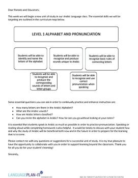 ALPHABET UNIT COMMUNICATION (ARABIC 2015 EDITION)