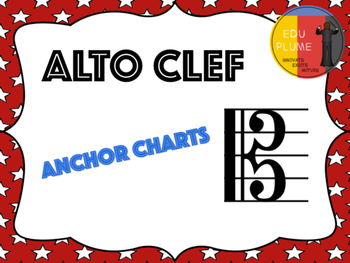 ALTO CLEF - NOTE NAME SIGNS