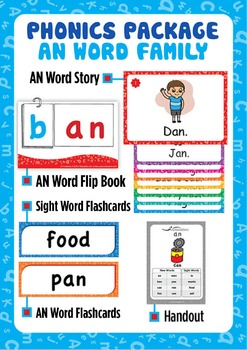'AN WORD FAMILY' Phonics Lesson Package
