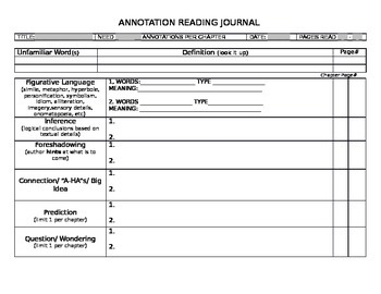 ANNOTATION READING JOURNAL or SUMMER READING ANNOTATIONS- GIFTED