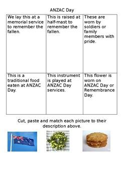 ANZAC Day Cut and Paste Description Activity