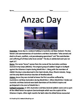 ANZAC Day - Full History Facts Information Australia New Z