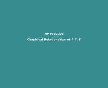 AP Calculus - AP Practice Graphs of Derivatives PowerPoint