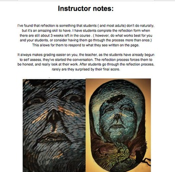 AP Drawing Breadth Reflection Journal