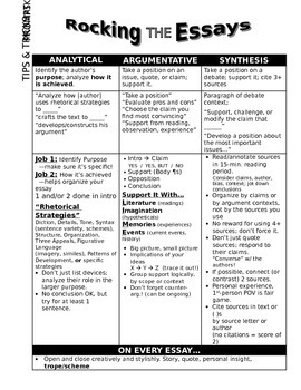 AP English Language Final Essay Strategies Review Sheet
