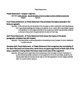AP English Language Thesis Statement Review