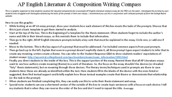 AP English Literature Essay Compass Graphic--with Thesis T