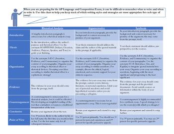 AP Essay Comparison Chart