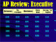 AP Government Review Game- Executive Branch (editable)