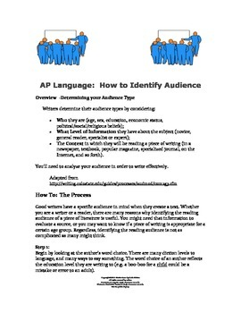 AP Language Lesson in Identifying Audience