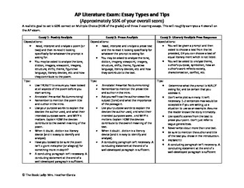 AP Literature Exam: Helpful Essay Writing Chart