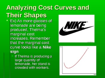 AP Microeconomics PowerPoints and handouts!