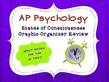 AP Psychology - States of Consciousness Review and Graphic