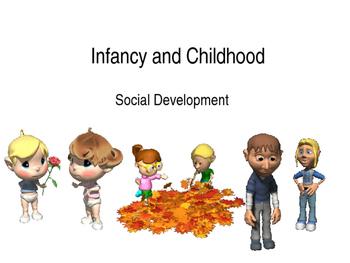 AP Psychology - Infancy & Childhood (Social Development)