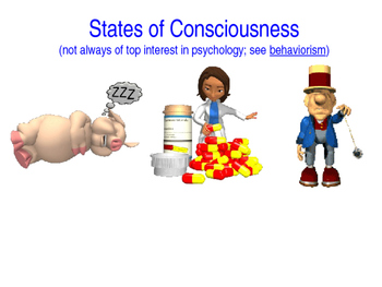 AP Psychology States of Consciousness Power Point