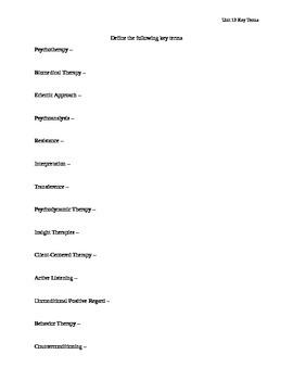 AP Psychology Unit 13 Treatment of Abnormal Behavior Key Terms