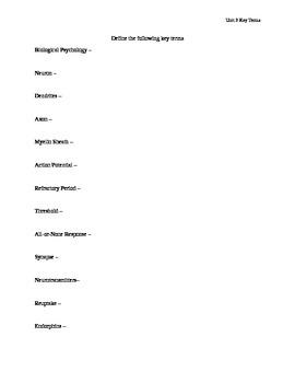 AP Psychology Unit 3 - Biological Bases of Behavior Key Terms