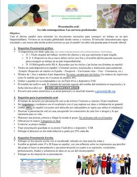AP SPANISH. Presentación Oral. La vida contemporánea. Las