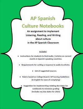 AP Spanish - Current Events / Culture Notebook