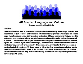 AP Spanish Language and Culture Interpersonal Speaking Rubric