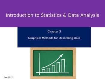 AP Statistics Chapter 3 - Graphical Methods for Describing Data