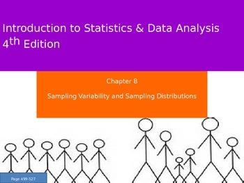 AP Statistics Chapter 8 - Sampling Variability and Samplin