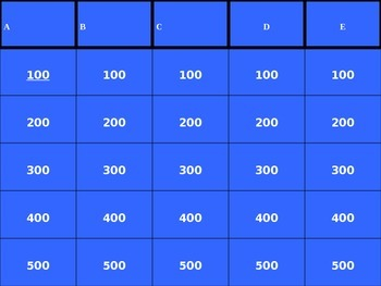 AP Statistics End of Year topics Jeopardy game
