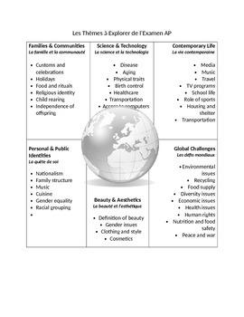 AP Themes Handout