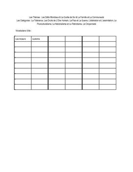 AP Themes review worksheet - Tolerance/Citizenship/Immigra