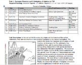 AP US History Unit 1 Resource Pack: European Discovery & C