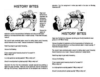 AP World History Social Hierarchy