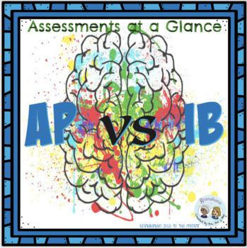 AP vs IB: Assessments at a Glance
