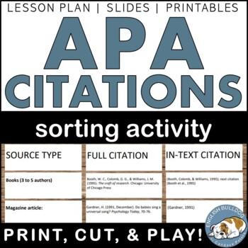 APA Citations Sorts