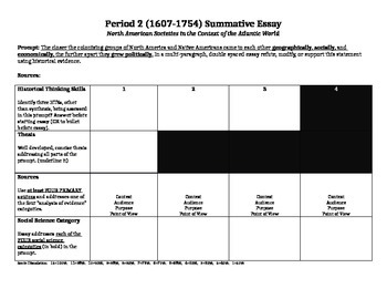 APUSH Period 2 Summative Essay Prompt/Rubric