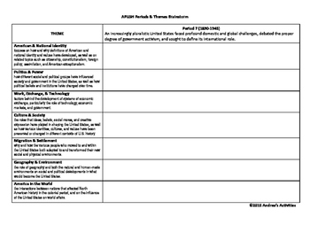 APUSH Themes Graphic Organizer - Period 7