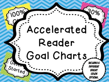 AR (Accelerated Reader) Goal Posters