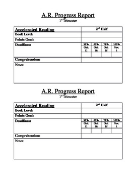 AR Progress Report