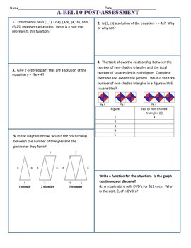 A.REI.10 Post Assessment/Test Algebra 1 Common Core