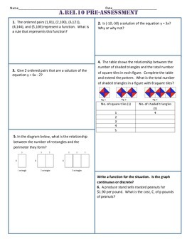 A.REI.10 Pre AND Post Assessment/Test Algebra 1 Common Core