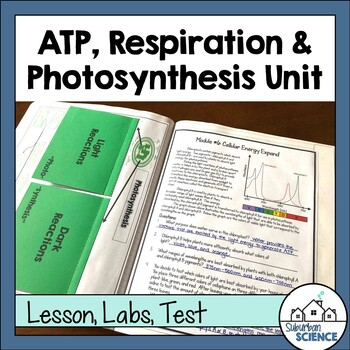 ATP, Photosynthesis and Cellular Respiration Unit Bundle-